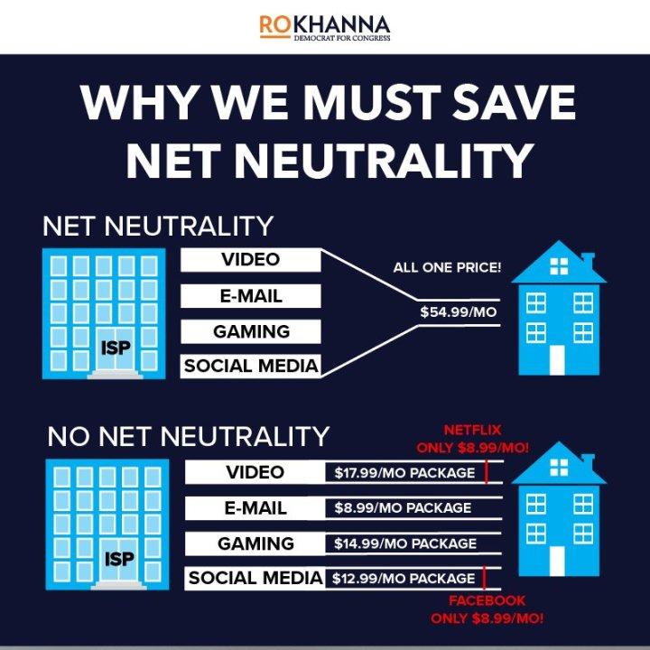 Net Neutrality needs tostay!